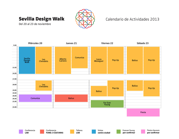Sevilla Design Walk 2013, calendario