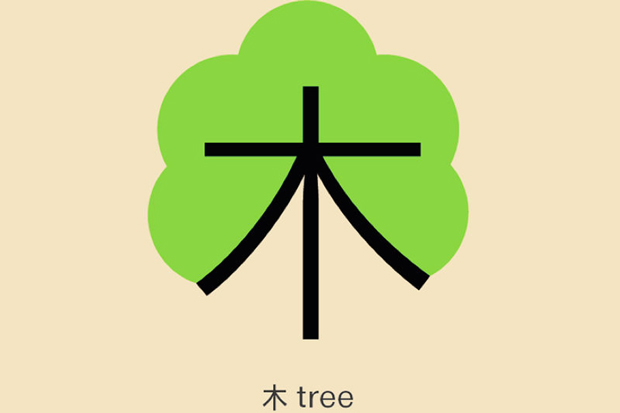Chineasy, tree