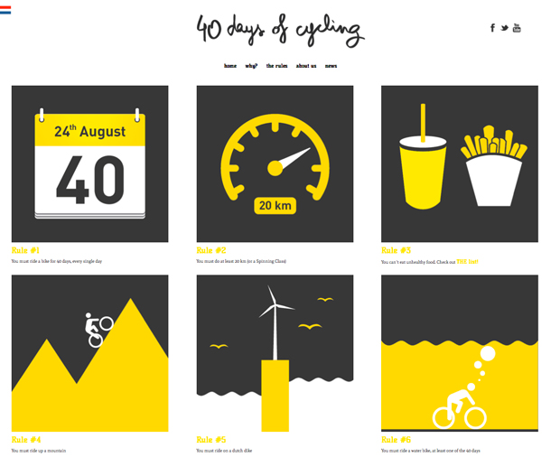 40 Days of Cycling, reglas
