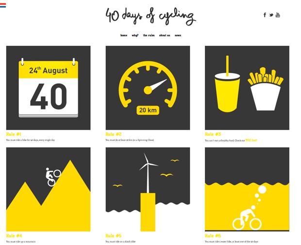 40 Days of Cycling, reglas