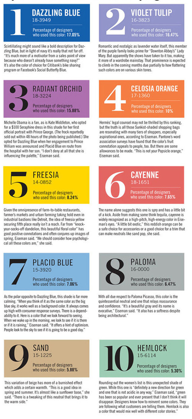 Los 10 colores Pantone primavera 2014