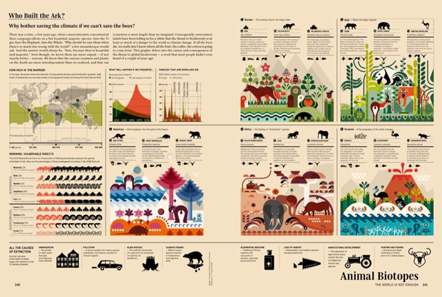 Around the World, infografía naturaleza