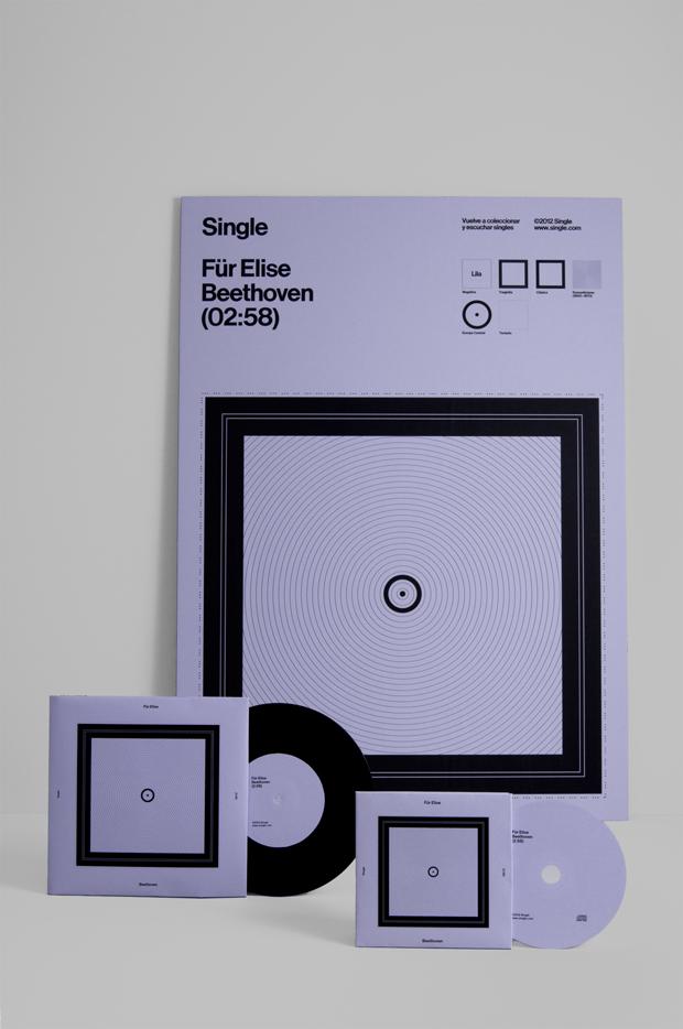 Sistema Single, sistema gráfico de Carlos Bermúdez