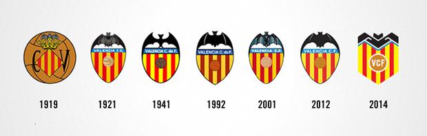 evolución diseño imagen clubes de fútbol, Valencia CF