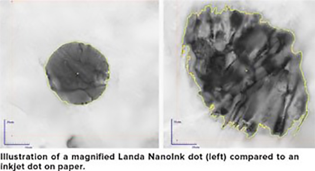 Nanotecnologia Landa