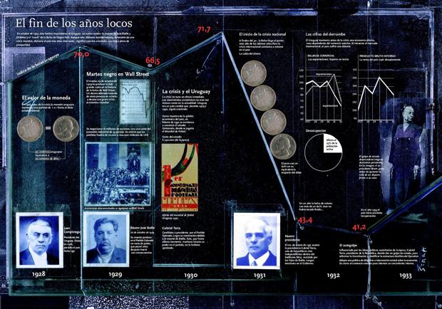 Jaime Serra, infografía crisis