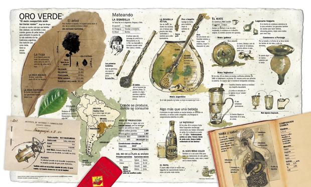 Jaime Serra, infografía sobre el mate