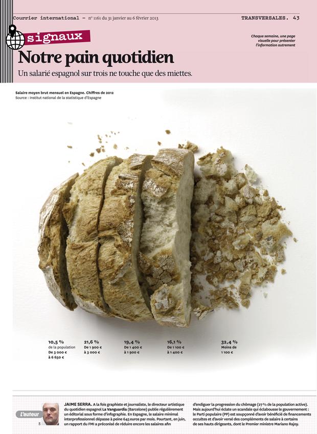 Jaime Serra, infografía el pan 2013