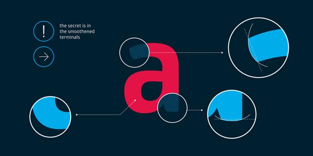 Glober – fuente Sans Serif