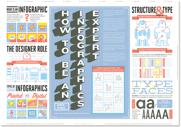 How-to-be-an-infographics-expert