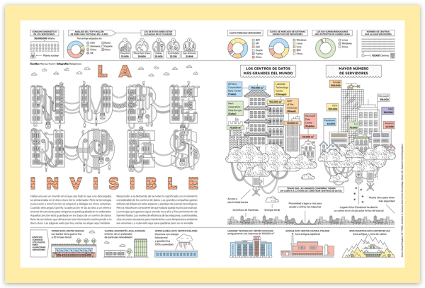 The cloud is not invisible infographics