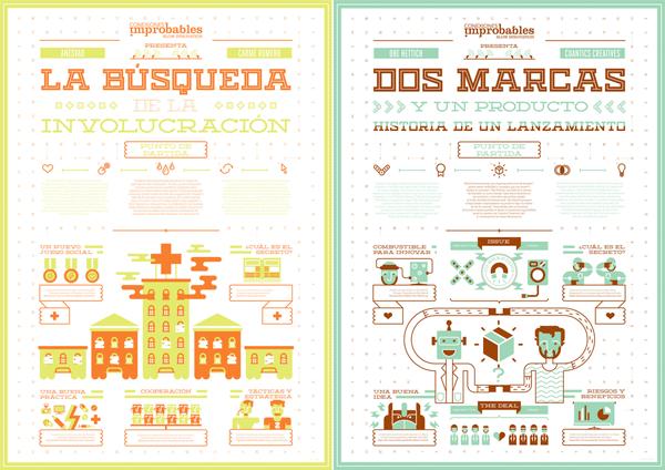Infografías de Relajaelcoco