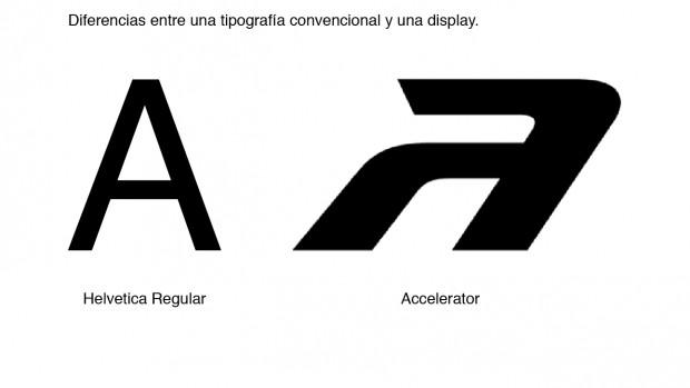 Terminología en torno al ámbito tipográfico y la parametría