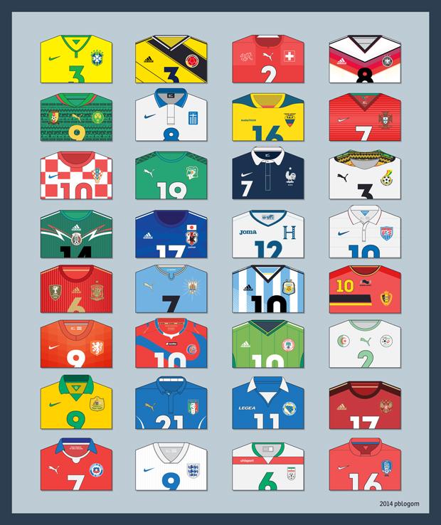 Camisetas del Mundial de Brasil 2014 en vectorial