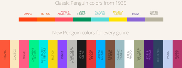 The Digital Book – ebook Penguin new colors palette