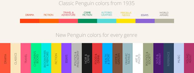 The Digital Book – ebook Penguin new colors palette