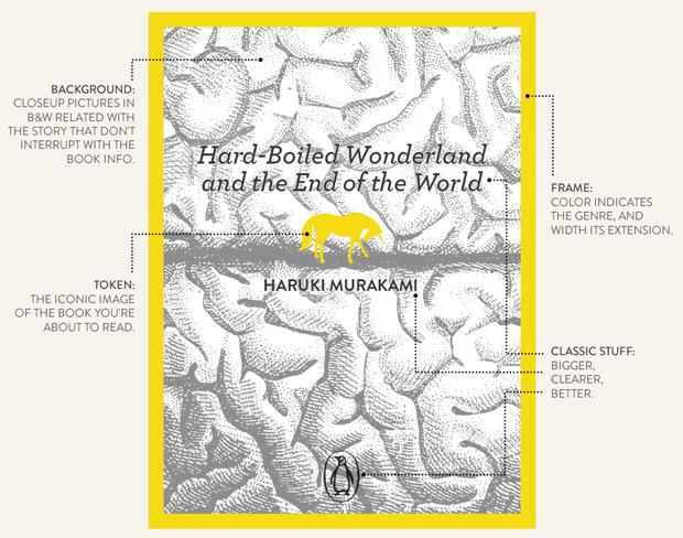 The Digital Book – ebook