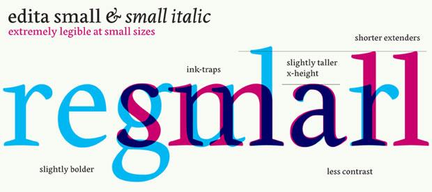 Programa del Congreso Internacional de Tipografía 2014 –  6º Cit – Type Together