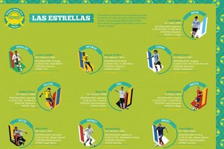 El Mundial 2014 en 6 posters infográficos para descargar