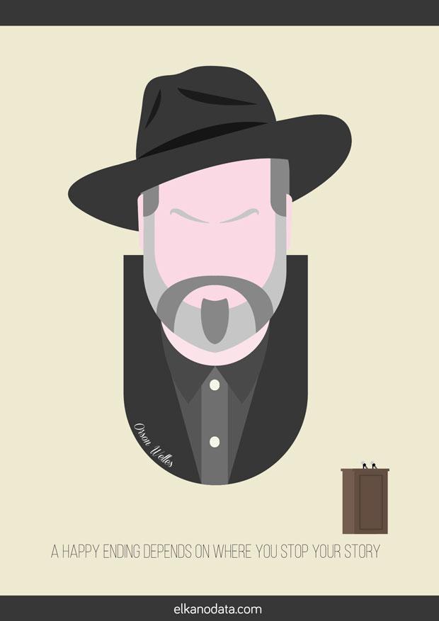 Orson Welles – – 8 frases célebres de directores de cine de culto