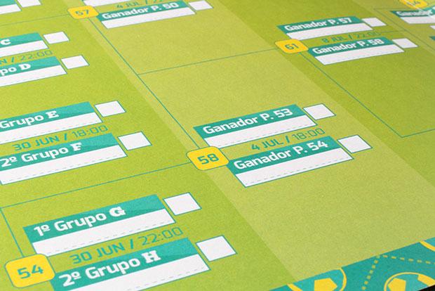 Pronósticos Copa del Mundo Brasil 2014 –  cartel infografía