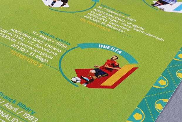 Estrellas Mundial 2014 –  cartel infografía