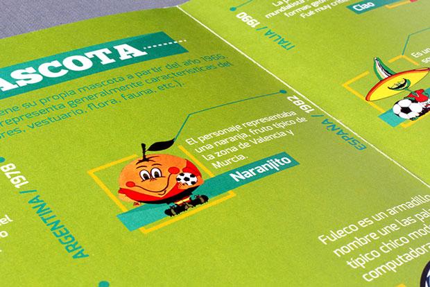 Mascotas Mundial – cartel infografía