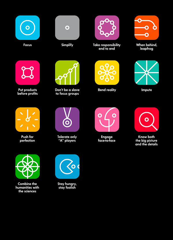 Diseño de iconos: The Real Leadership Lessons of Steve Jobs