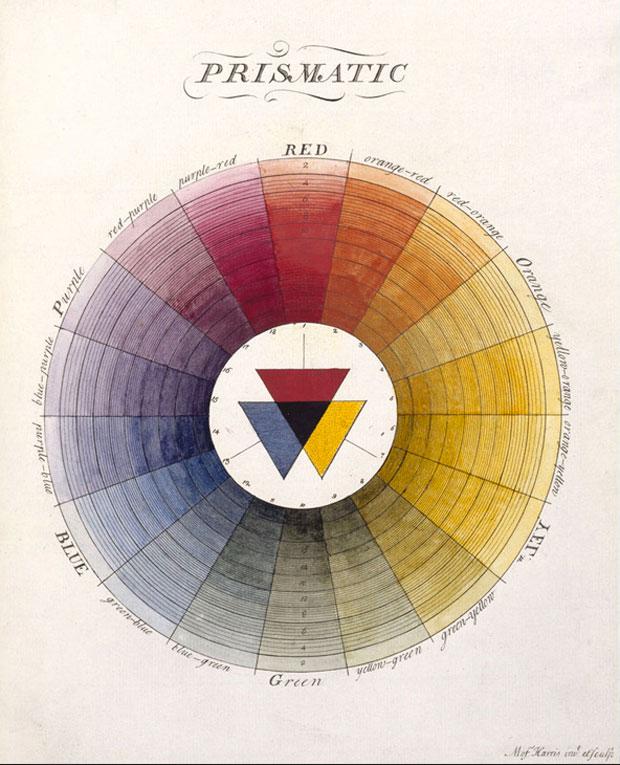 Making Colour – prisma