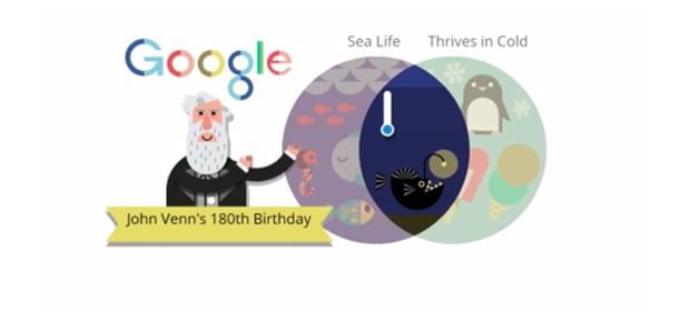 El doodle interactivo dedicado a John Venn, maestro de los diagramas