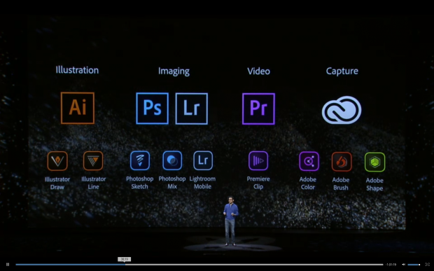Perfil Creativo – Adobe MAX 2014- – Creative Cloud