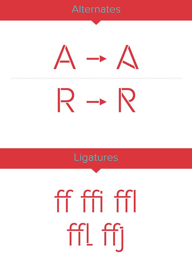Rafale, tipografía gratuita stencil