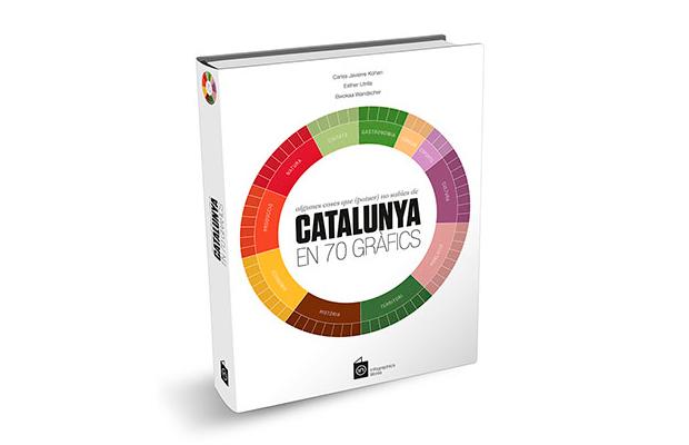 Cataluña en 70 infografías. Catalunya en 70 gràfics. Algunes coses que (potser) no sabies
