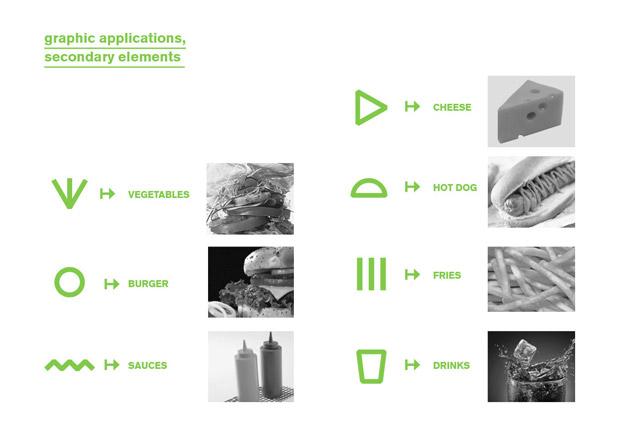 Burgeronomy, hamburguesas con branding español de Nueve Estudio para Arabia Saudí