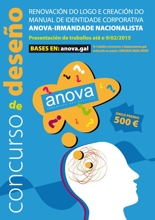 Anova - IN convoca un concurso para diseñar el logo y la identidad de la organización