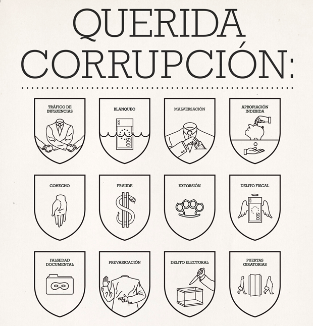 Querida corrupción, expo colectiva promovida por Politicians For Change
