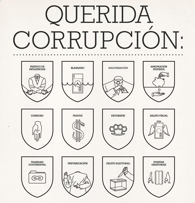 Querida corrupción, expo colectiva promovida por Politicians For Change