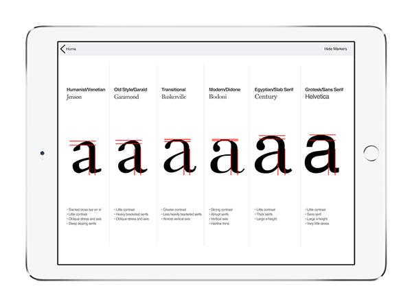 Typography Insight v3.0. La app definitiva para aprender tipografía