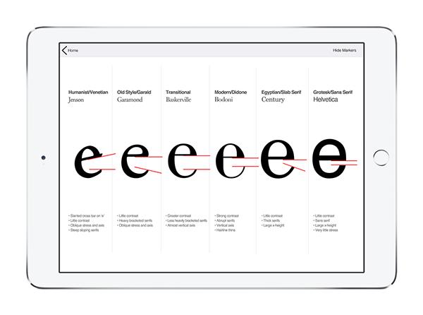 Typography Insight, app para tipópatas