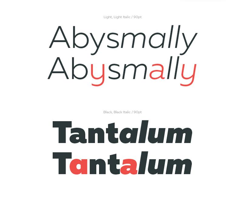 Muller Sans, familia tipográfica sans serif