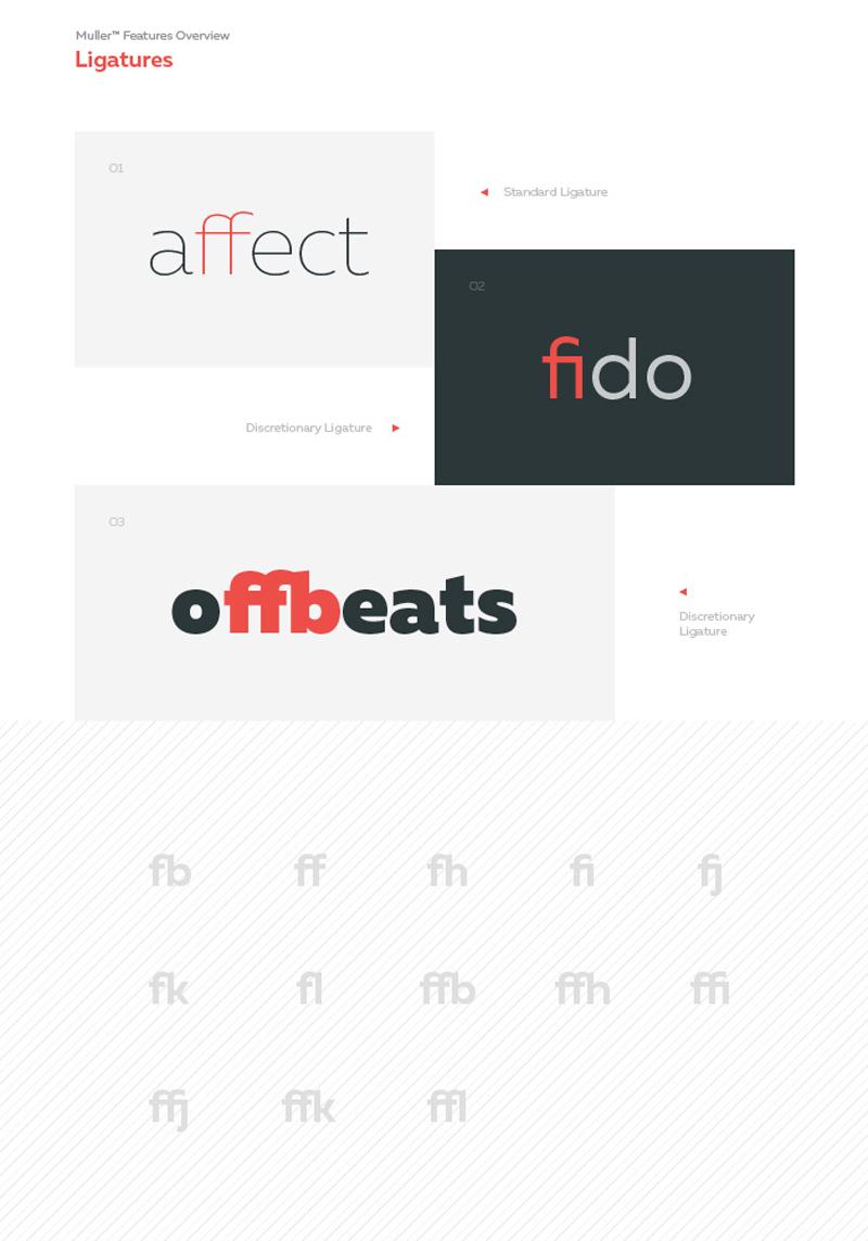 Muller Sans, familia tipográfica sans serif versátil y actual