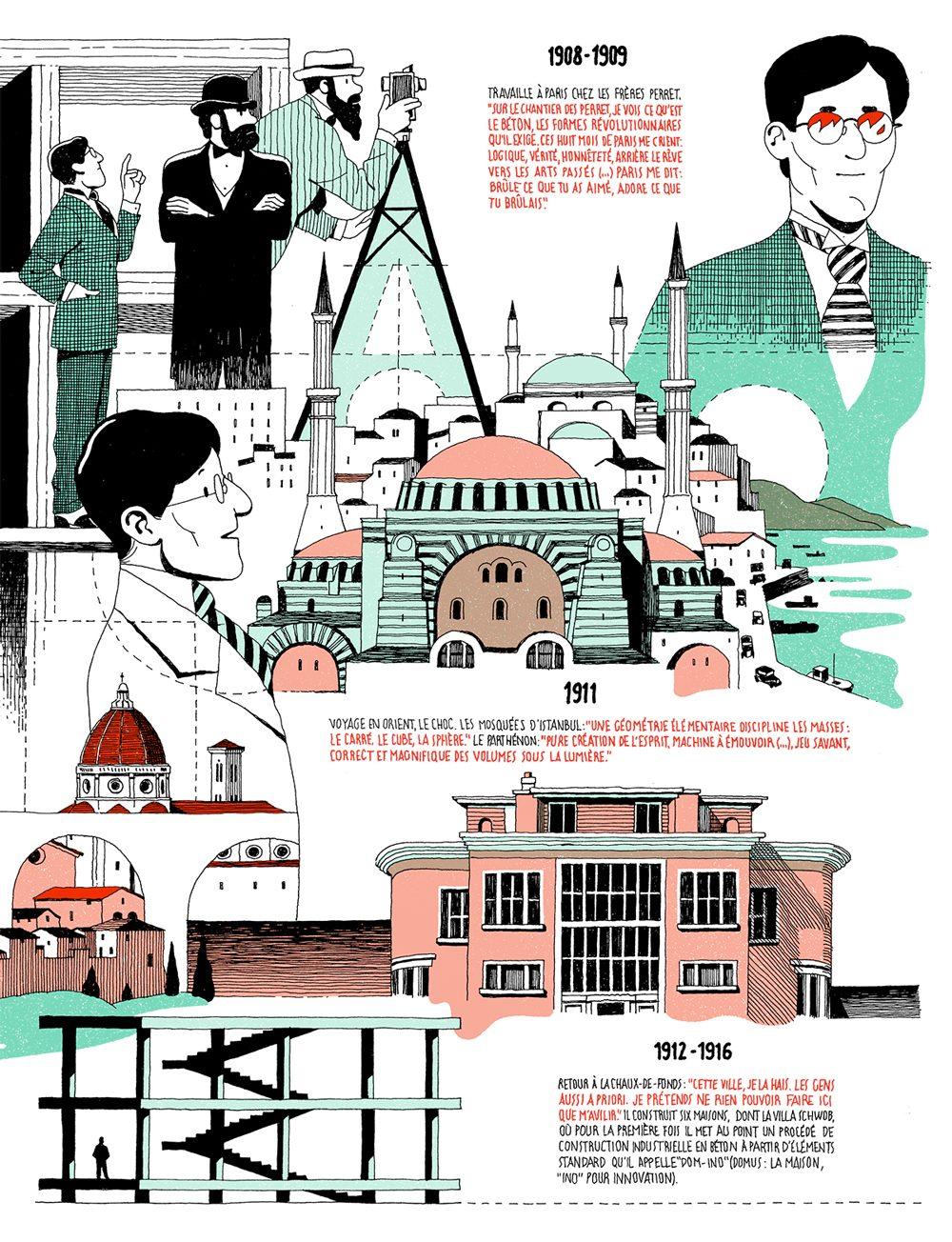 La biografía dibujada del genial arquitecto Le Corbusier por Mr Bidon