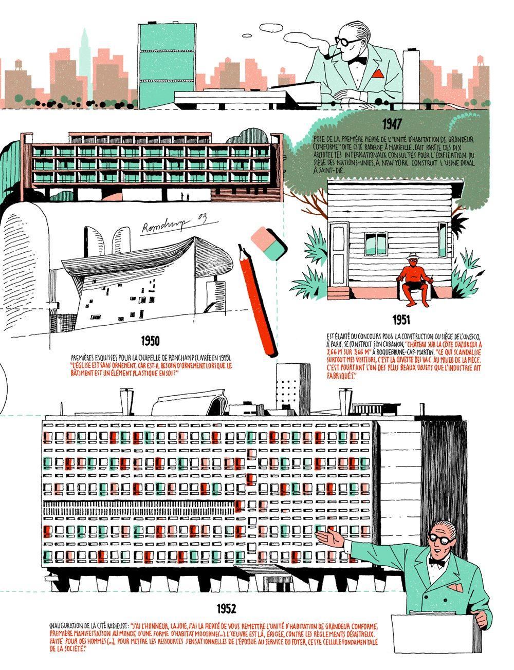 infografías ilustradas de Le Corbusier para el magazine cultural francés Télérama