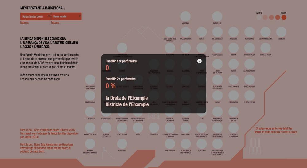 Infografía: Mapa de las Desigualdades de Barcelona
