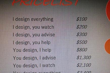 Diseñadores gráficos, esto es lo que debéis cobrar a vuestros clientes