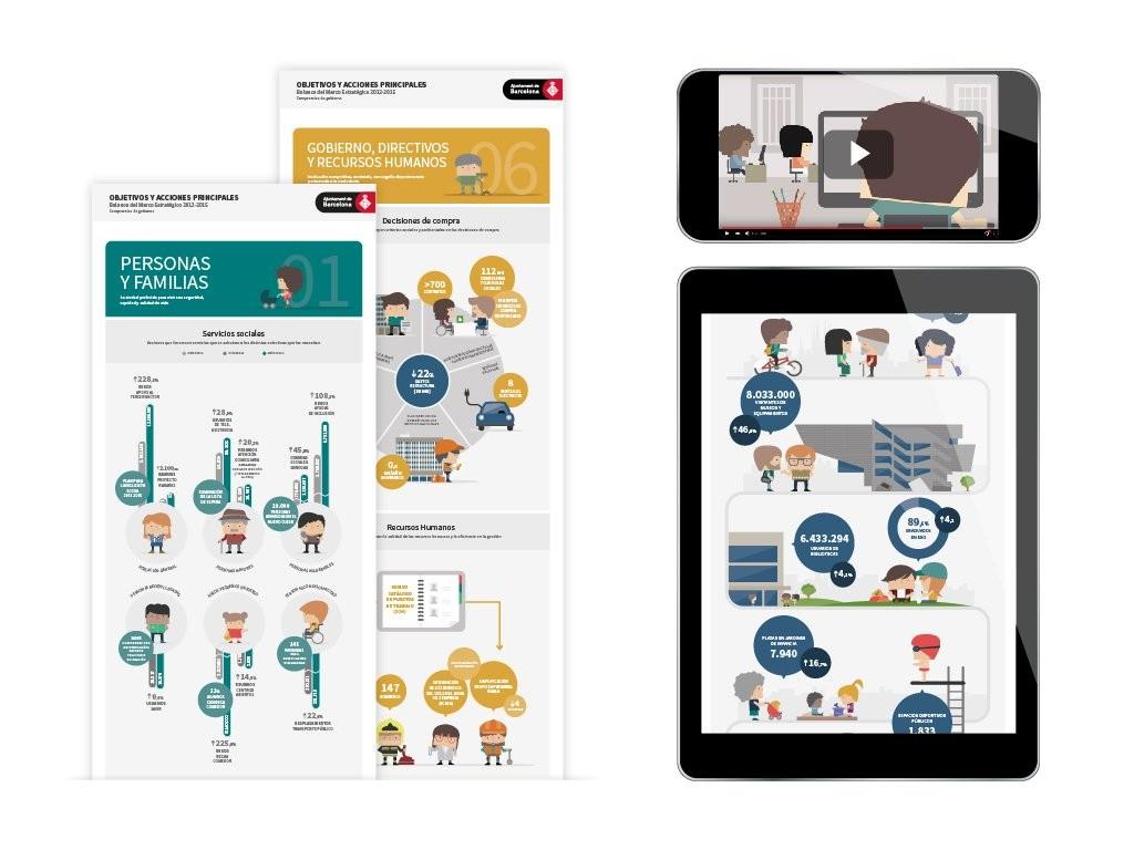 Premio Anuaria 2015 a la mejor infografía