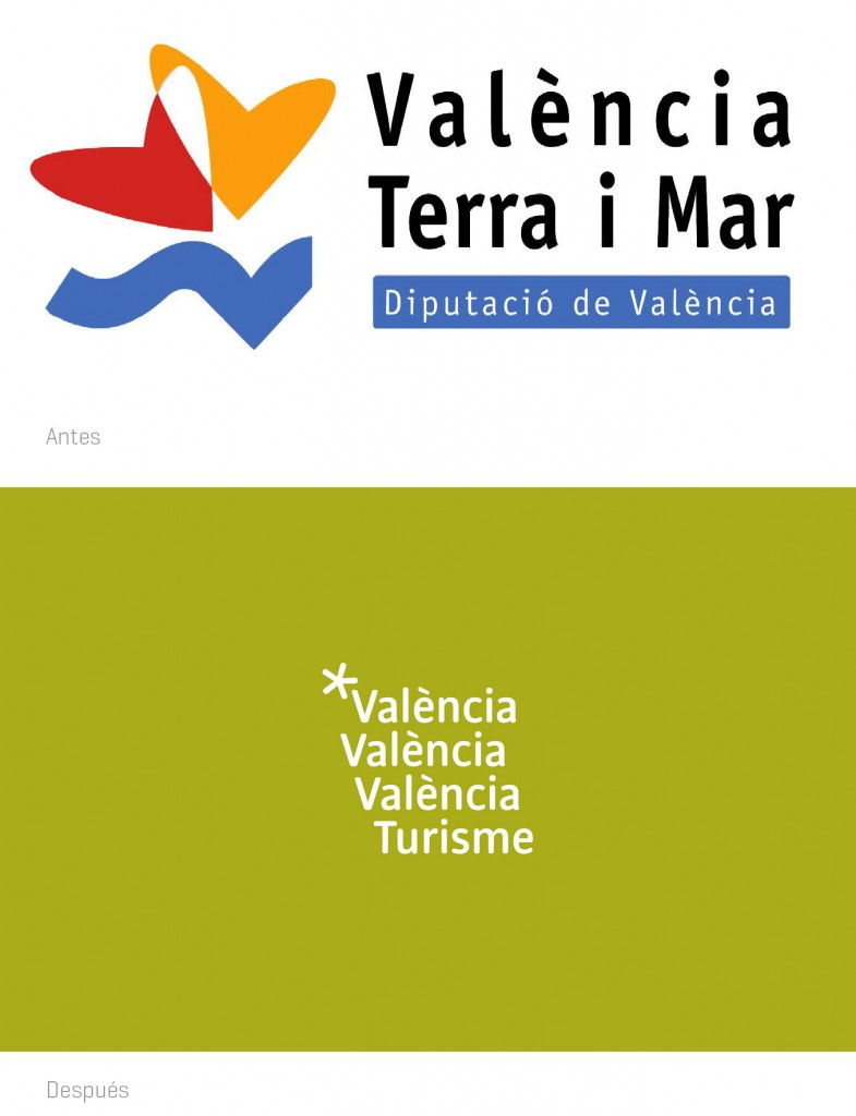 Comparativa de marcas del Patronato de Turismo de Valencia