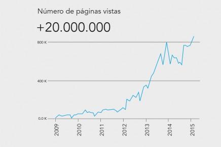 Gràffica alcanza el millón de páginas leídas al mes