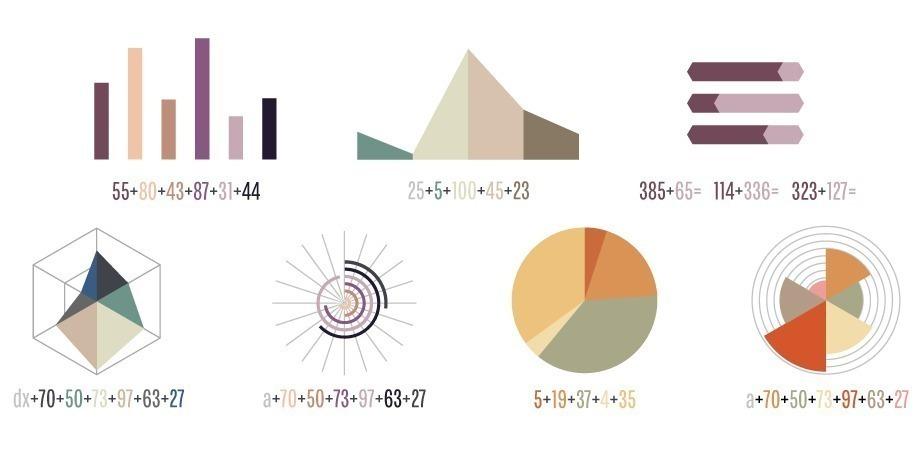 FF Chartwell, la tipografía con la que crear gráficos en cuestión de segundos