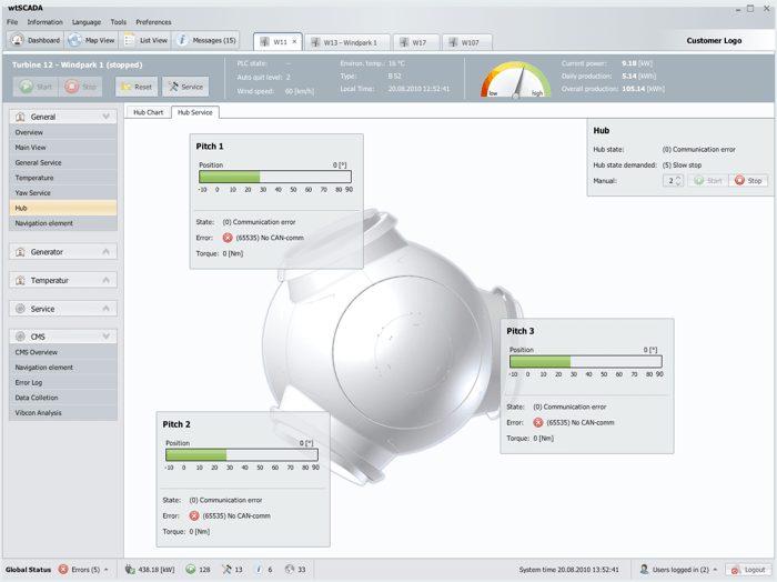 La herramienta para crear prototipos de apps y webs responsive